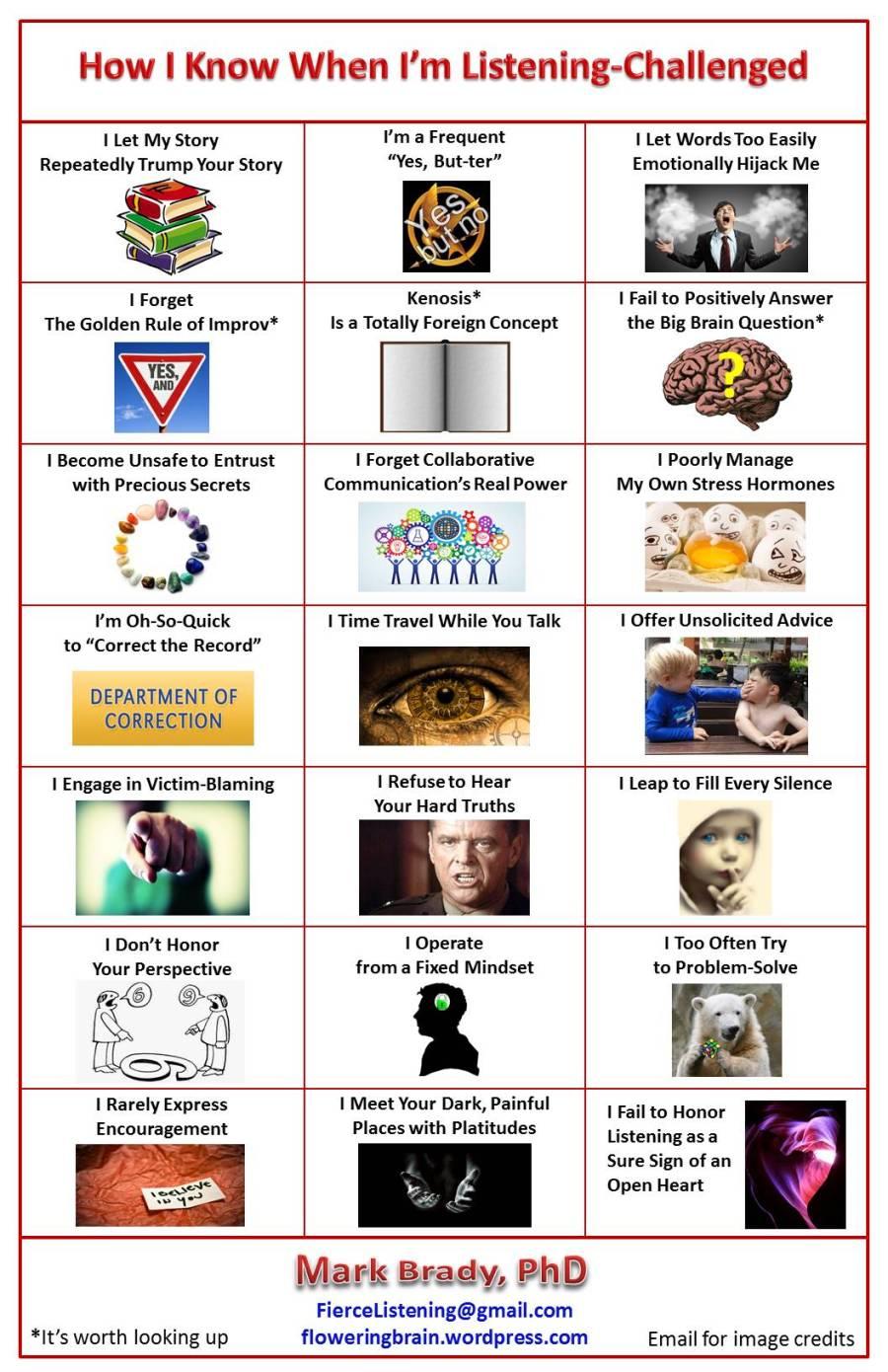 21 Listening Challenge Poster I Statements
